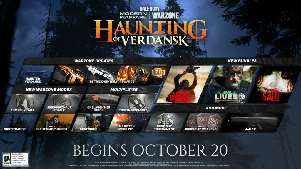 Call Of Duty: Warzone Haunting Of Verdansk: Zombies, Jigsaw, Night Map, More